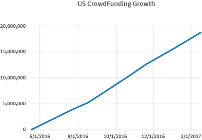 US-CF-growth.png